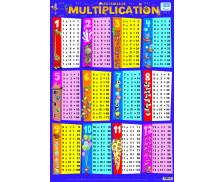 Poster éducatif pour enfant Multiplication - PICCOLIA - Recto/Verso - Tables de multiplications