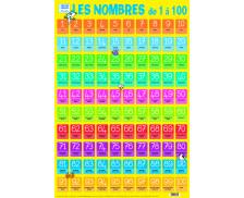 Poster éducatif recto verso Nombres de 1 à 100 - PICCOLIA