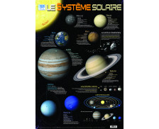 Poster éducatif recto verso Le Système Solaire - PICCOLIA